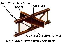 Jack Truss
