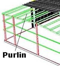 Purlins